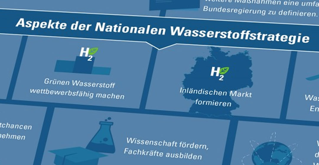 Webinar zur Nationalen Wasserstoffstrategie am 17. Juni