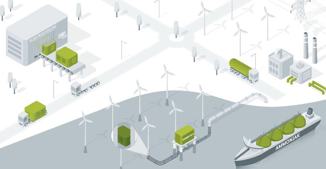 """Bundesforschungsministerium bringt drei """"Wasserstoff-Leitprojekte"""" auf den Weg"""