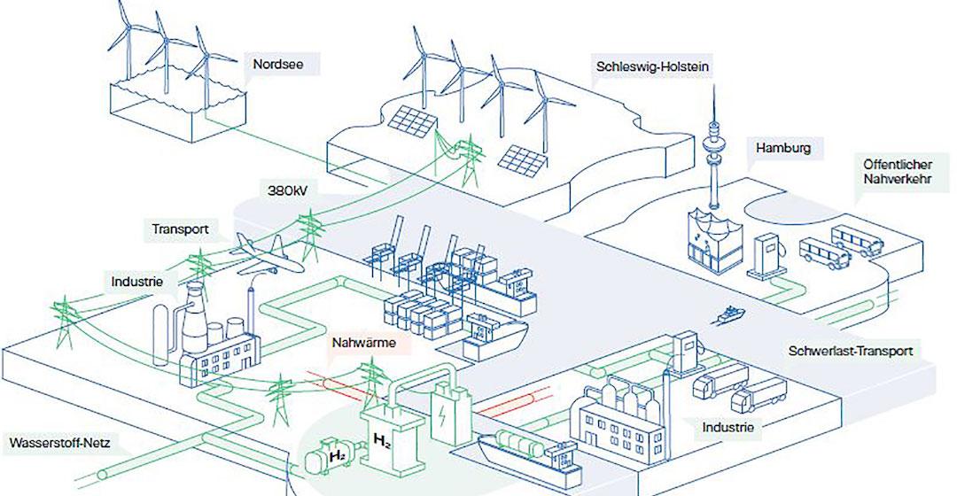 In Moorburg soll eine 100-Megawatt-Elektrolyse entstehen