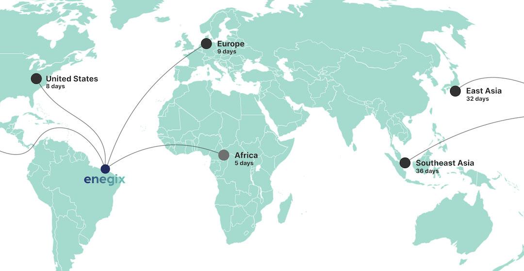Enegix Energy investiert 5,4 Milliarden Dollar für Wasserstoffproduktion in Brasilien
